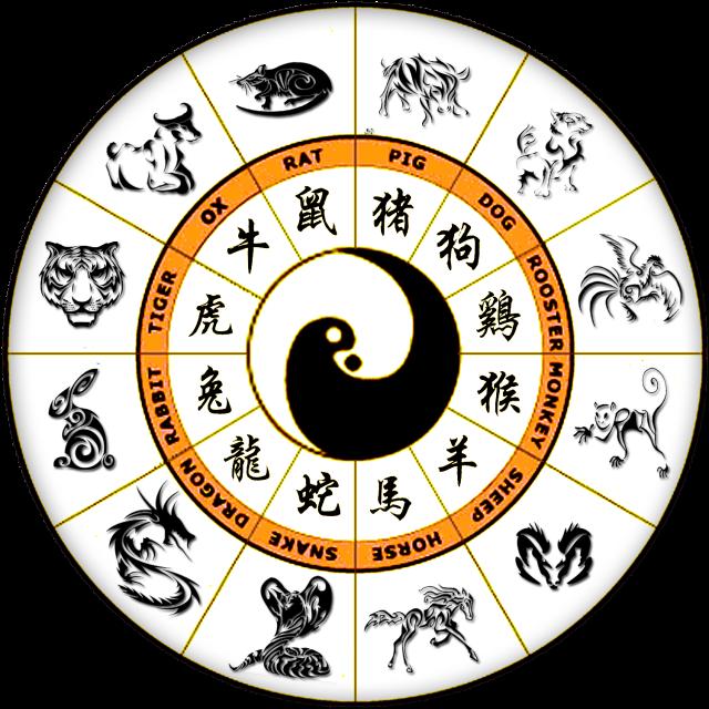 chinese-zodiac-chart