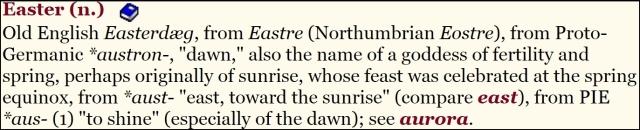 easter-etymology
